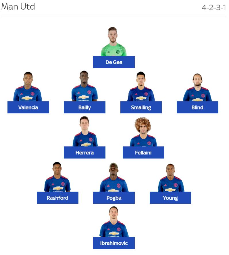 manchester-utd-team